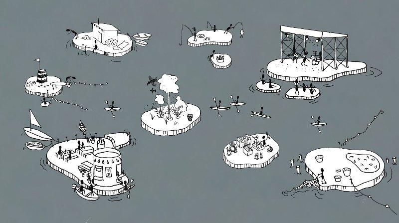 Progetto Copenhagen Islands
